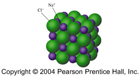 Ionic Compound Model FIGURE 2.11 Sodium Chl...